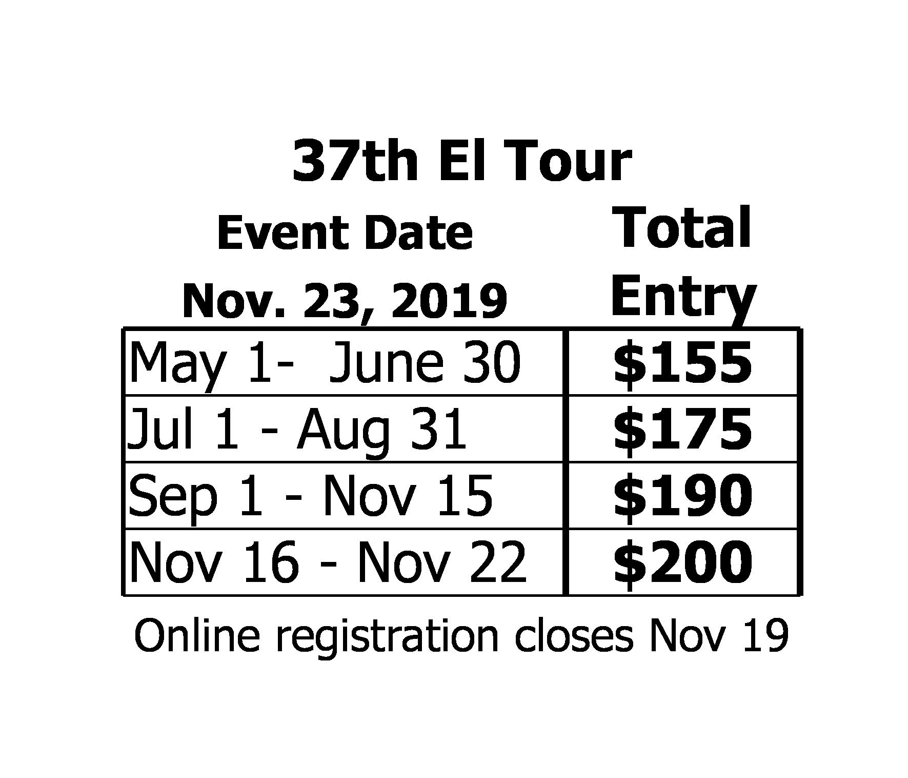 El Tour De Tucson 2020 Results Register Now!   El Tour de Tucson